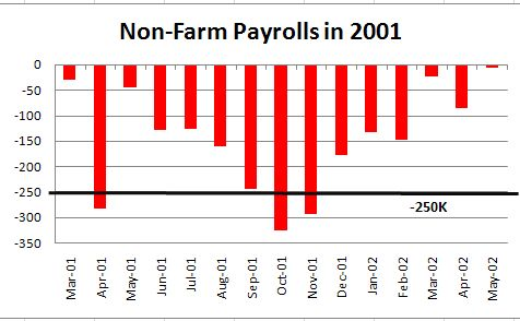 2001NFP