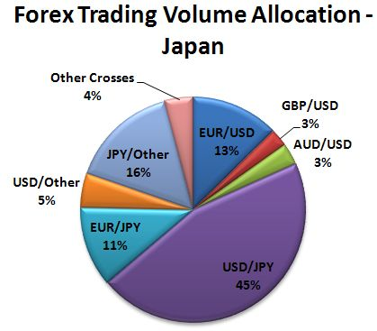 Forex trading volume definition